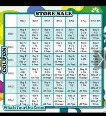 Bogo Chart Bogo Savings Chart Savings Bogo Coupons Shopping