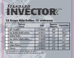 Standard Invector Choke Tubes