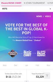 Namesns Please Shawlols Please Support Shinee Please Go Vote