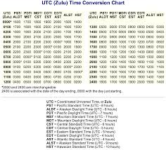 Zulu Time Conversion Chart Pdf 45 Right Utc Time Conversion Chart