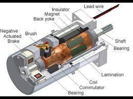 Tesla Electric Generator Power Innovator Plans pdf YouTube