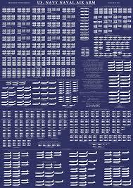 Us Navy Ship Chart Alert 5 2015 May Military Aviation News