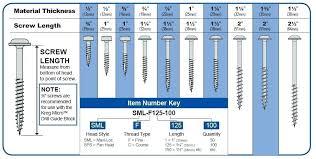 Machine Screw Diameter Chart Us Machine Screw Sizes Bycandlelight Co