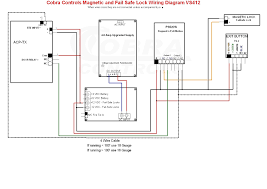 hid card reader wiring diagram wiring diagram chocaraze hid card reader blue light meaning hid door controllers truportal 2 base system access within prox reader wiring diagram with on hid card reader wiring diagram