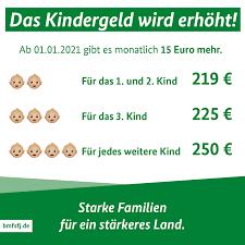 Aumento degli Assegni Familiari 2021 in Germania
