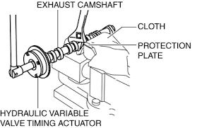 mazda 3 service manual electric variable valve timing actuator loosen the hydraulic variable valve timing actuator installation bolt and remove the actuator