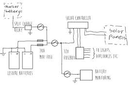 best 25 electrical installation ideas on pinterest electronic Distribution Box Wiring Diagram campervan 12v electrical system installation and wiring distribution panel wiring diagram
