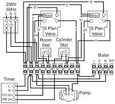 hunter thermostat wiring diagram hunter wiring diagrams hunter thermostat wiring diagram t stat wiring t image about wiring diagram schematic