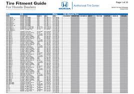 Bfg Tire Size Chart 23 Punctual Honda Accord Tire Size Chart