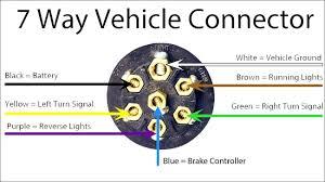 6 plug trailer wiring diagram wiring diagram