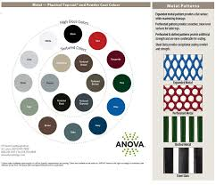 Ral Color Chart Amazon 10 Sherwin Williams Powder Coat Ral Color Chart Vivostar Co