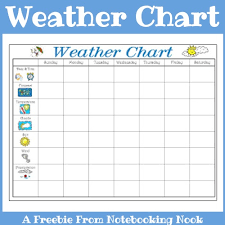 Weather Chart Printable Free Weather Chart Printable