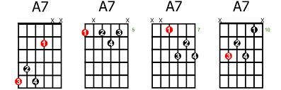 Blues Chords Guitar Chart 9 Blues Guitar Chords To Rock The House Guitarhabits
