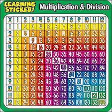 Amazon Com Multiplication Division Chart Home Kitchen