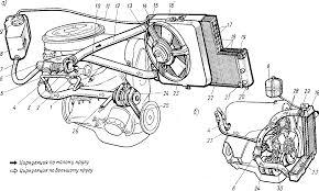 Реферат Система охлаждения автомобиля com Банк  Система охлаждения двигателей