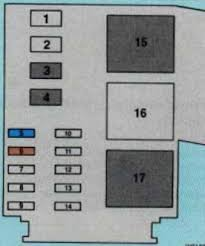 chevrolet lumina 1993 fuse box diagram auto genius chevrolet lumina fuse box driver side underhood electrical center