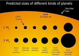 Iron Planet Wikipedia