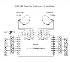 wiring diagram for multiswitch wiring image wiring satellite if distribution cascade multi switch 17in 17out 20 on wiring diagram for multiswitch