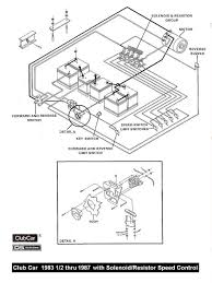 1987 ez go golf cart wiring diagram