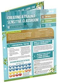 How To Make A Quick Reference Guide 9781416626213 Creating A Trauma Sensitive Classroom Quick