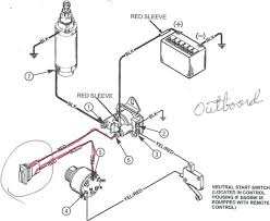 Large size of stunning ignition switch wiring diagram ideas electrical lucas dr3 wiper motor starter solenoid