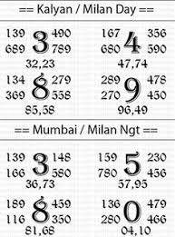 Pin By Mm On Kayla Open Kalyan Tips Number Chart Tips