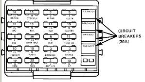 84 corvette fuse box wiring diagrams best 86 corvette wiring diagram fuse box furthermore 72 chevelle heater 75 corvette fuse box 84 corvette fuse box