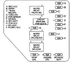 2005 chevy bu classic fuse diagram wiring diagram for you • 2002 chevy bu fuse box diagram 34 wiring diagram 2005 chevy equinox fuse box diagram 2005 chevy bu classic radio wiring diagram