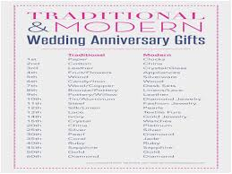 wedding registry list. Wedding Wedding Registry Ideas Wedding Registry Ideas