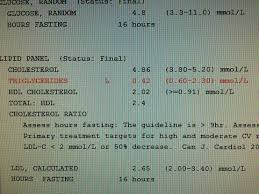 Lipid Profile Normal Range Chart My Lipid Values On High Fat Diet Trail Running Around The