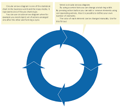 Circular Flow Diagram Template Circle Spoke Diagram
