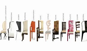 kinds of furniture styles. Furniture Types Of Wood Lovely Styles Atcfkid Kinds O