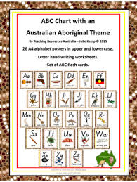 Australian Aboriginal Alphabet Chart Letter Tracing And Snap Cards Nsw