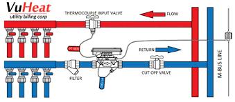 heating meter wiring diagram wiring diagram site heat meter wiring diagram wiring diagram data medical gas wiring diagram heat meter wiring diagram wiring