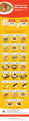 Food Infographic Infographic 23 Hawker Stall Dishes And
