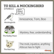 mockingbirds in to kill a mockingbird mockingbirds