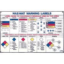 Hazmat Chart Hazardous Material Warning Labels Chart
