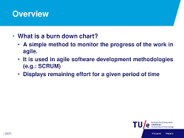Burn Down Charts For Project Management Ppt Download