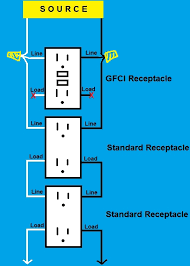 how to wire a gfci outlet diagram images gfci outlet wiring quotes