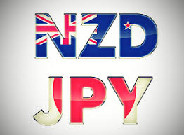 Nzdjpy Chart Nzdjpy Chart Rate And Technical Analysis For Trade