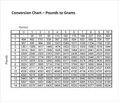 Lbs To Grams Conversion Chart Sample Gram Conversion Chart 6 Documents In Pdf