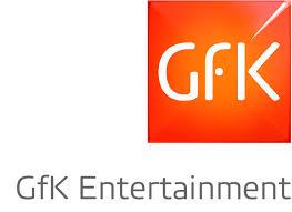 Gfk Games Charts Muss Der Postapokalyptische Shooter Rage 2