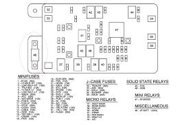 similiar trailblazer fuse box diagram keywords 2012 mazda cx 7 furthermore 2003 chevy trailblazer fuse box diagram