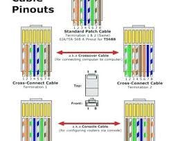 rj45 wire order diagram cabinetdentaireertab com rj45 wire order diagram wiring diagram wiring 6 connector s ideal wiring diagram 4 home improvement