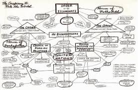 Nwo Chart Nwo Diagram Flowchart 911newworldorderfiles