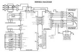 wiring diagram of lg washing machine wiring image whirlpool washing machine circuit diagram images on wiring diagram of lg washing machine
