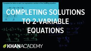 graphing solutions to two variable linear equations example 2 algebra i khan academy