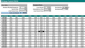 Home Loan Chart Home Loan Calculator Free Download For Windows 10 7 8 8 1