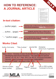 A Guide To Citation Following The Mla8 Format Includes In Text