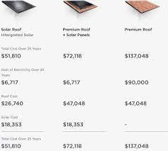 Tesla Reduces Solar Roof Price Updates Website Electrek